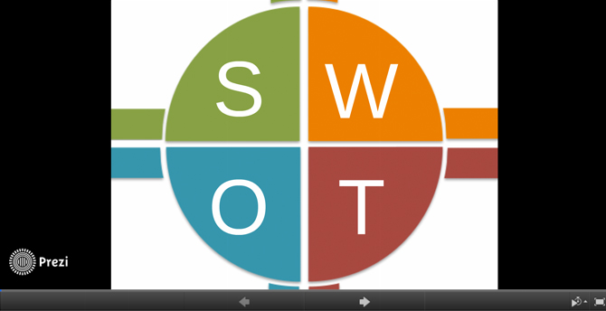 Home Slide Free SWOT Prezi Template