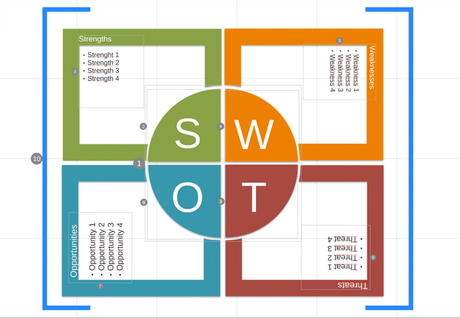 Frames for SWOT Prezi Template
